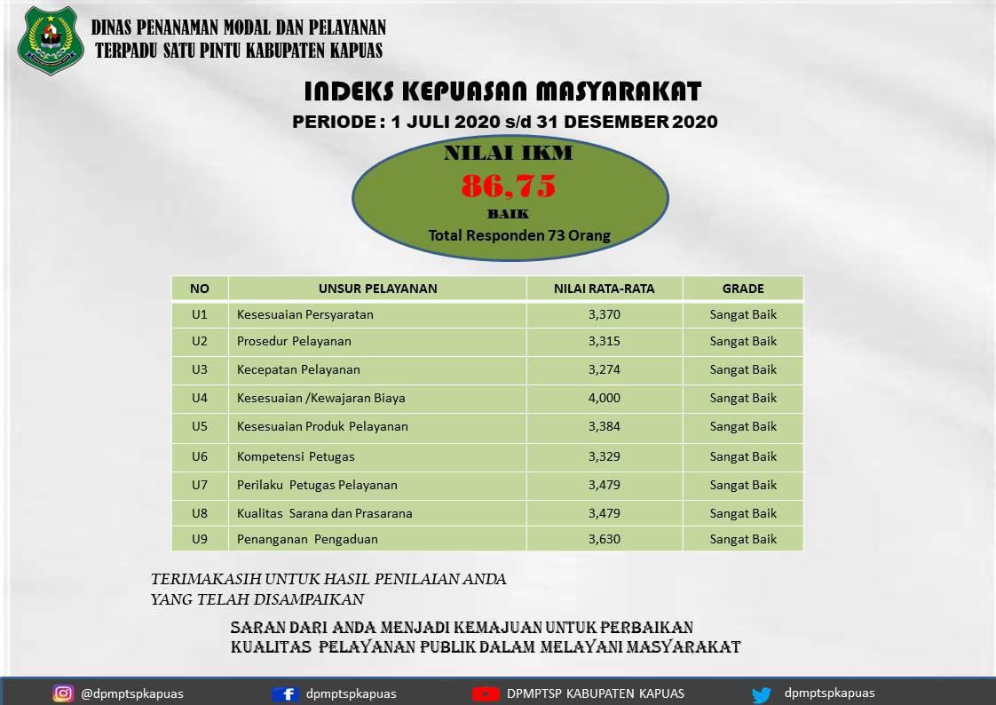 INDEKS KEPUASAN MASYARAKAT SEMESTER 2 TAHUN 2020